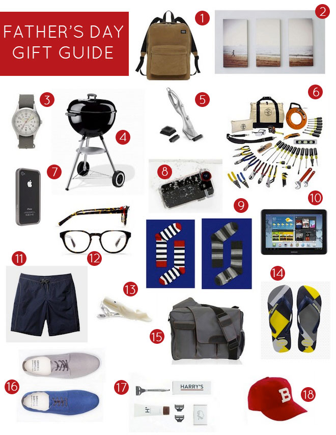 Father's Day Gift Guide - The Effortless Chic