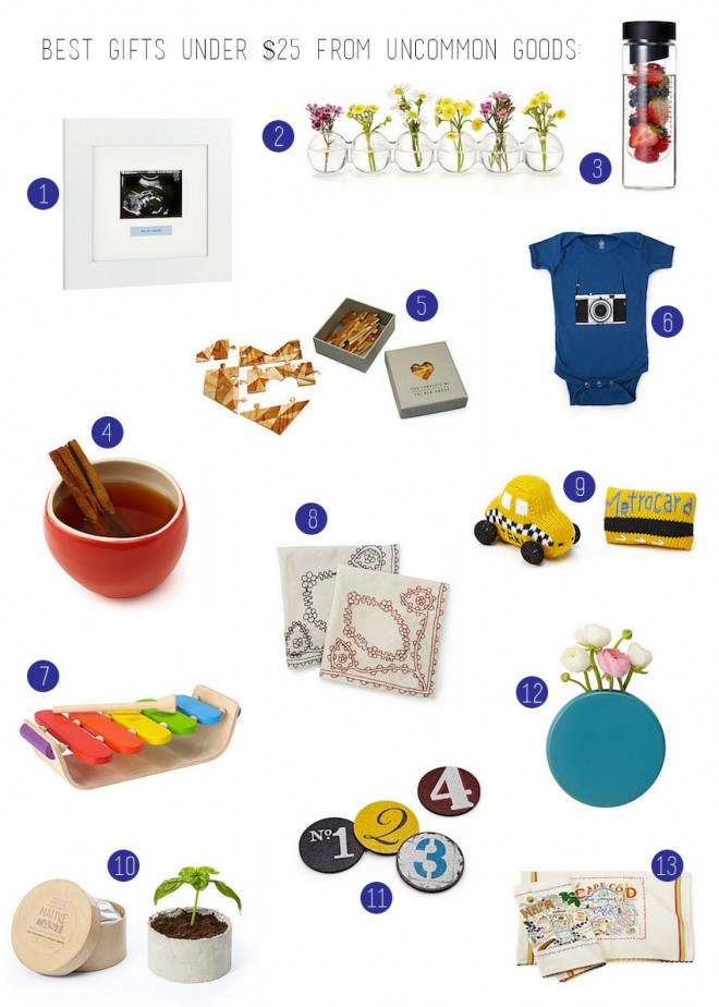 Gifts_Under_$25_Uncommon_Goods
