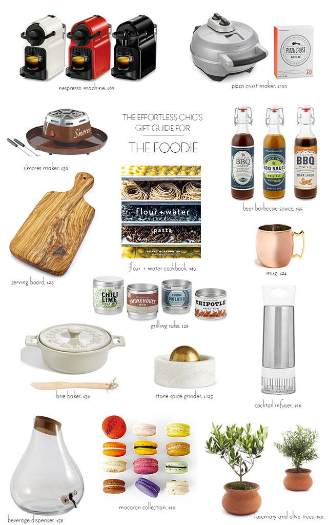 Gift-Guide-for-The-Foodie-2014