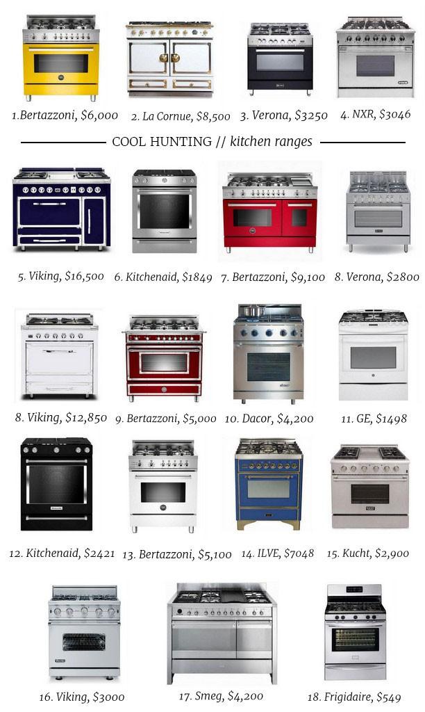 best-kitchen-ranges-electtric-or-gas