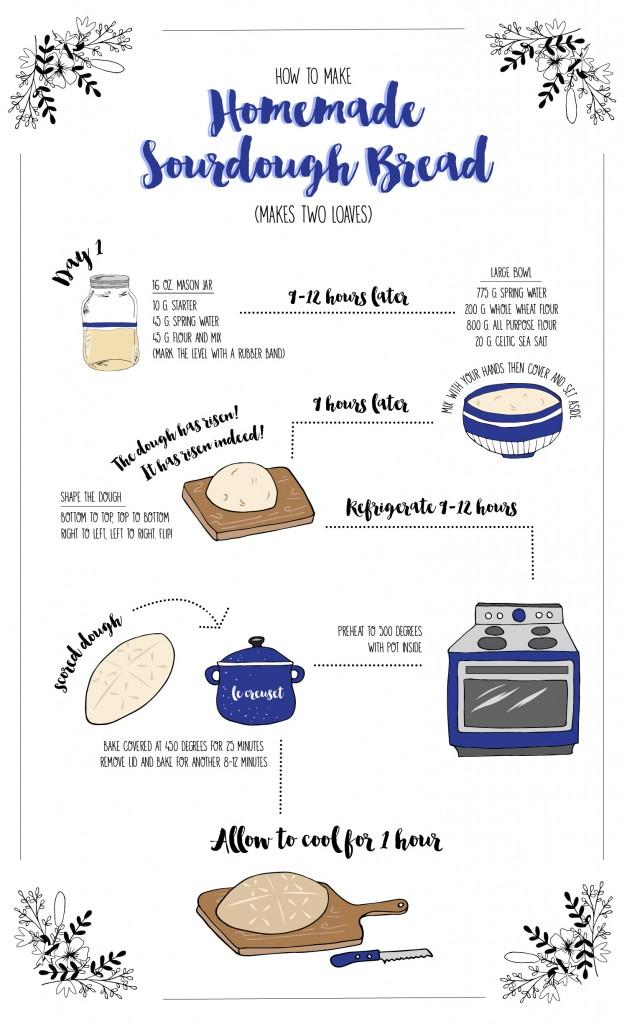Effortless Chic_Homemade Sourdough Bread-02