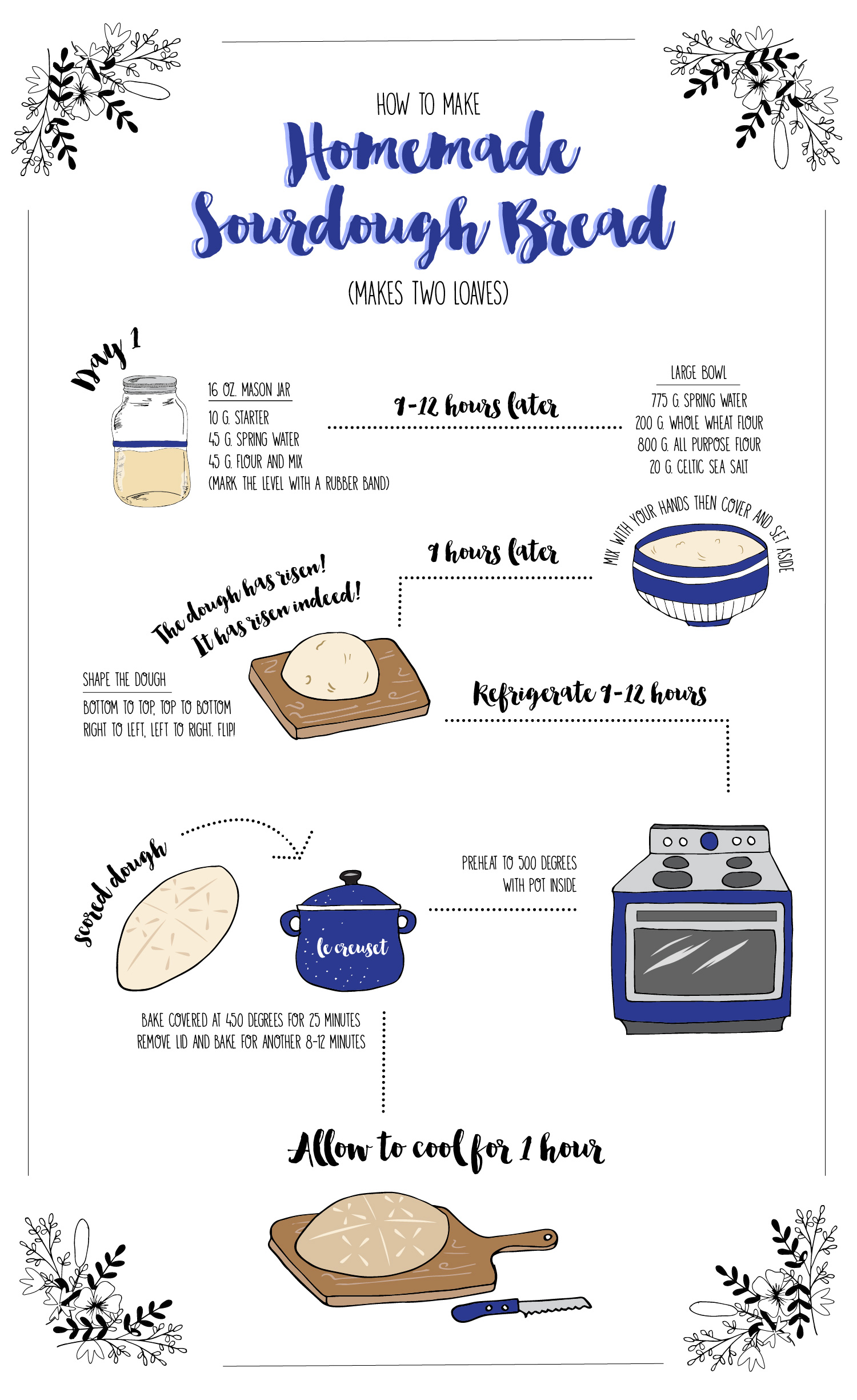 How To Make Real Sourdough Bread