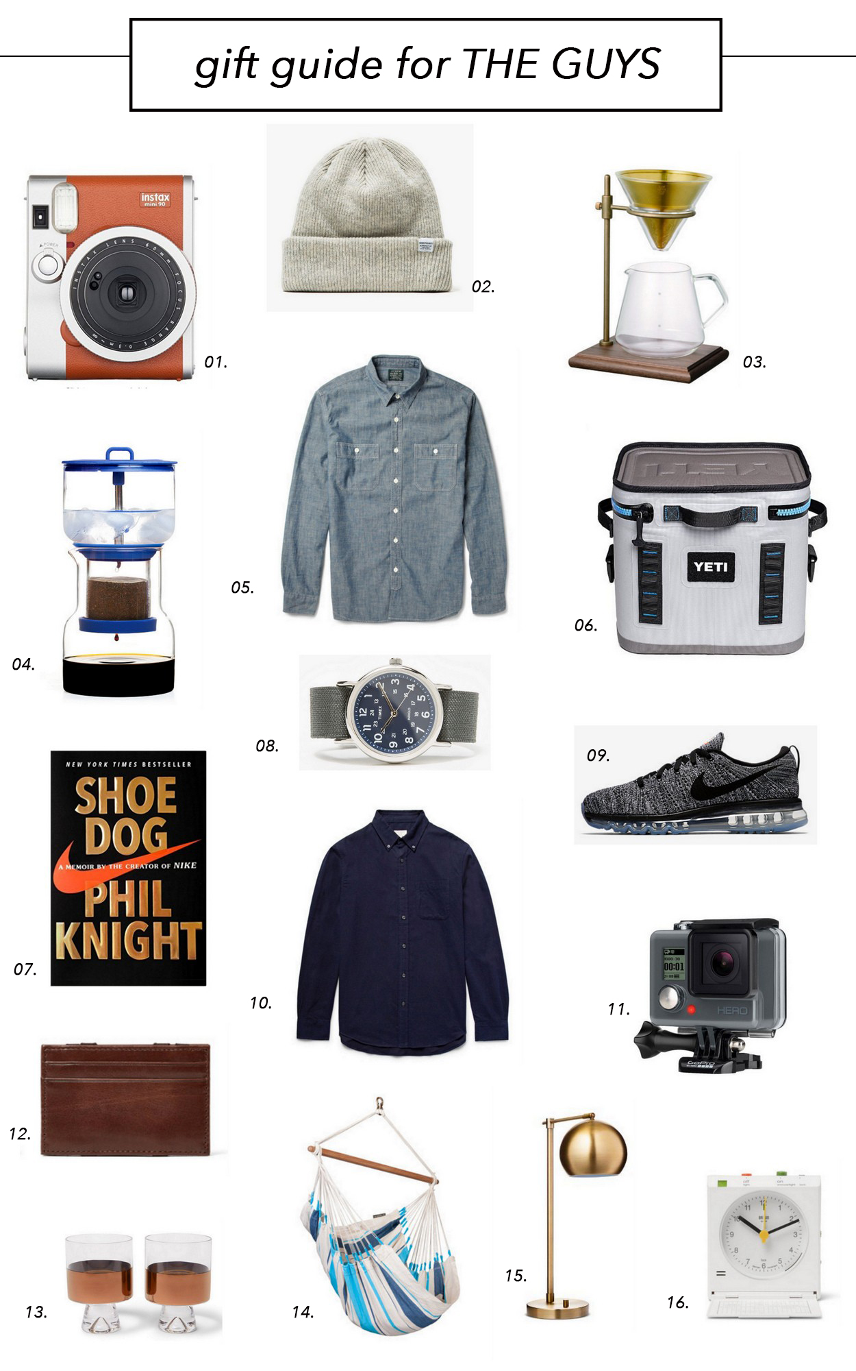 gift-guide-mens-001-copy